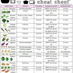 Veggie sheet